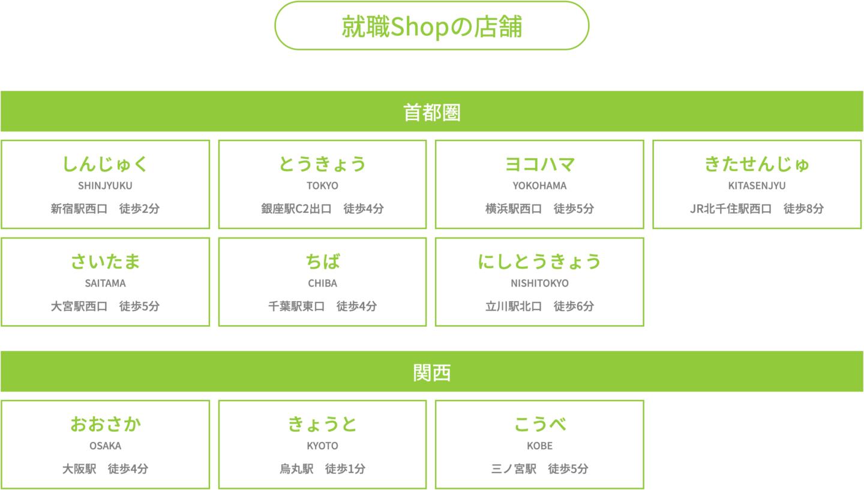 就職Shop 店舗