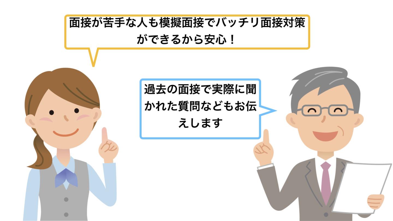転職エージェント 利用の流れ.006
