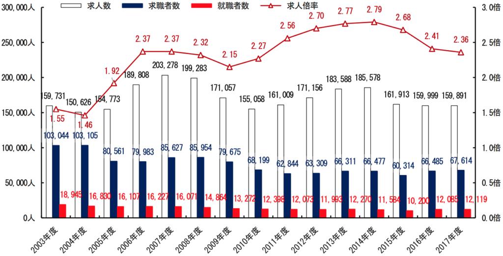 公益社団法人日本看護協会 News Release