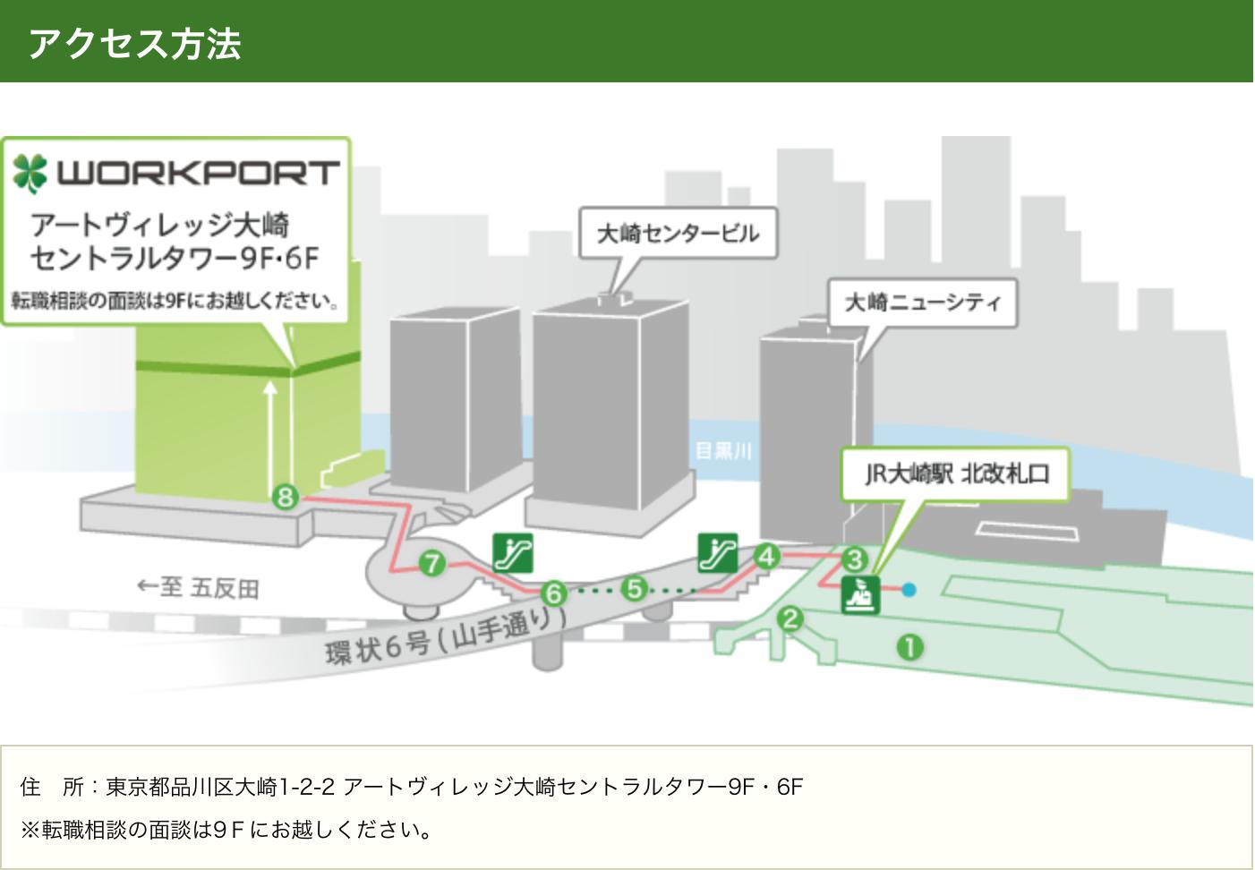 ワークポート 東京