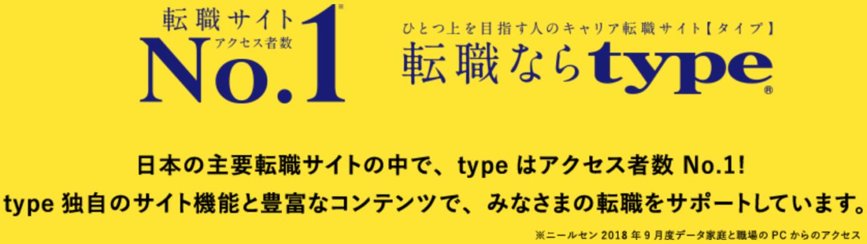 type アクセス数