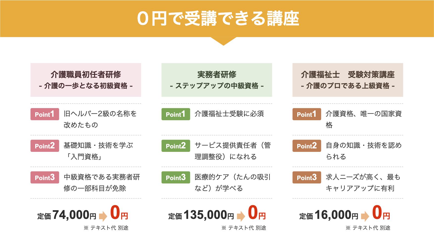 かいご畑 資格取得 0円