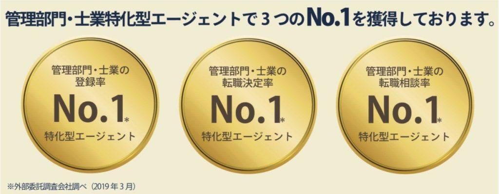 MS-Japan 業界NO1