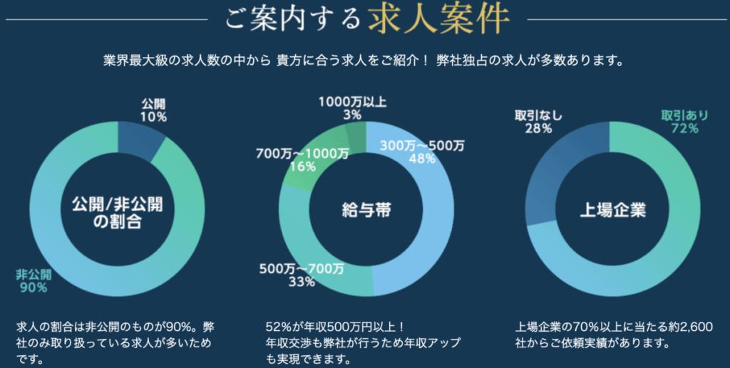 MS-Japan 非公開求人
