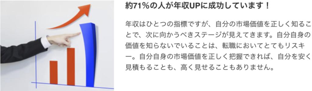 type転職エージェント 年収アップ